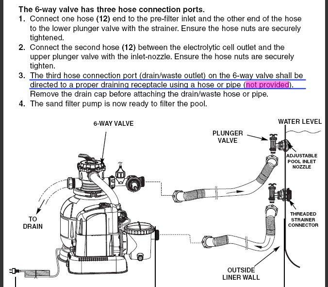 Intex Sand Filter Backwash Hose And Connection
